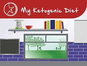 ketogenic